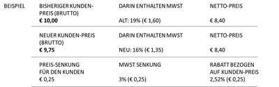 DE German VAT image