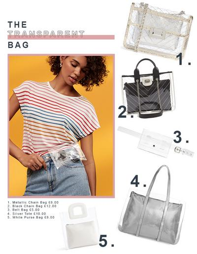 Primark Transparent Bag image